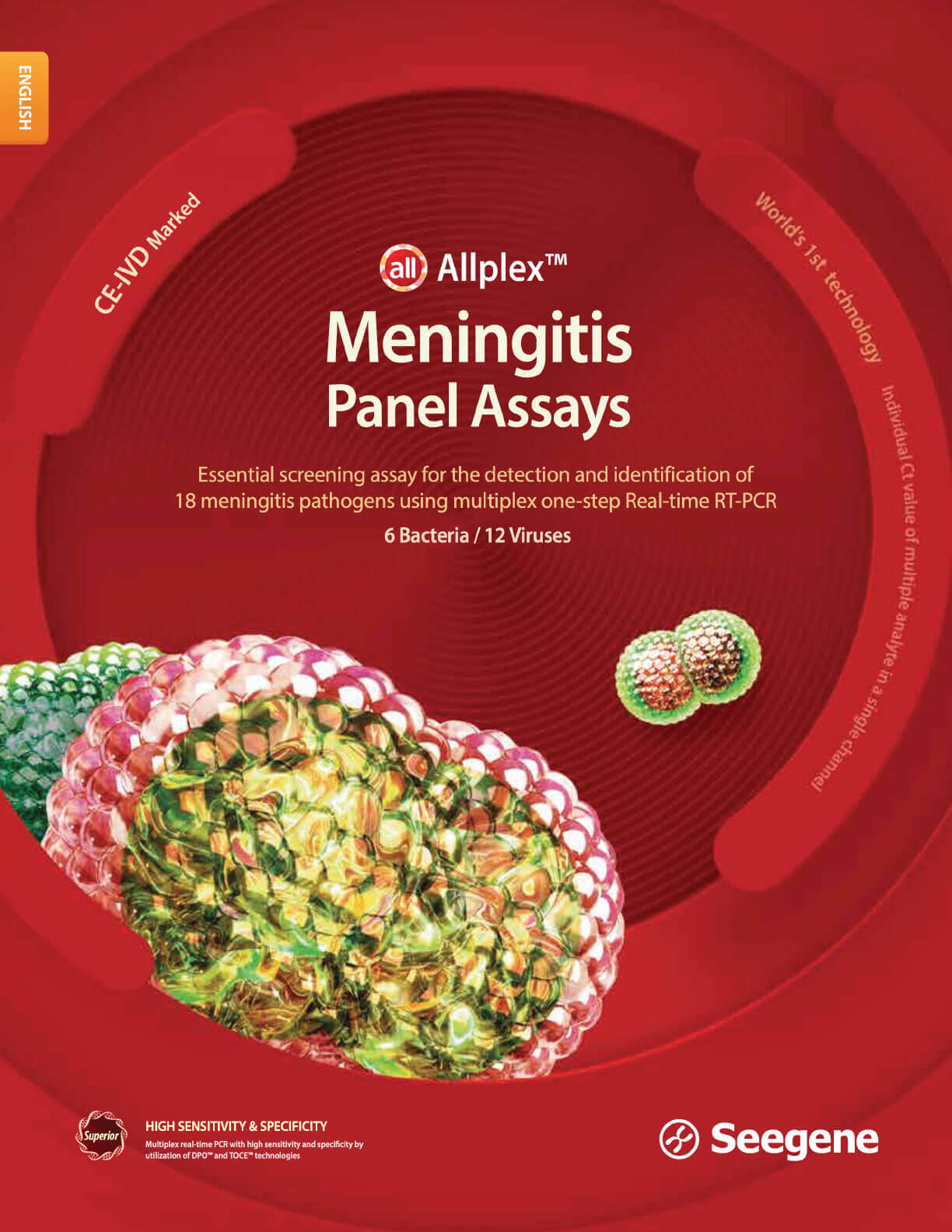 Meningitis Panel Assays